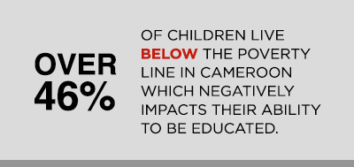 Over 46% of children in Cameroon live below the poverty line